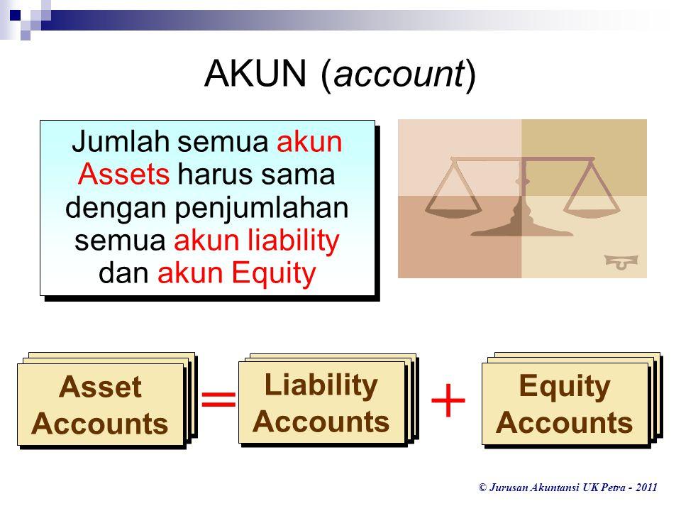 AKUN (account) Jumlah semua akun Assets harus sama dengan penjumlahan semua akun liability dan akun Equity.