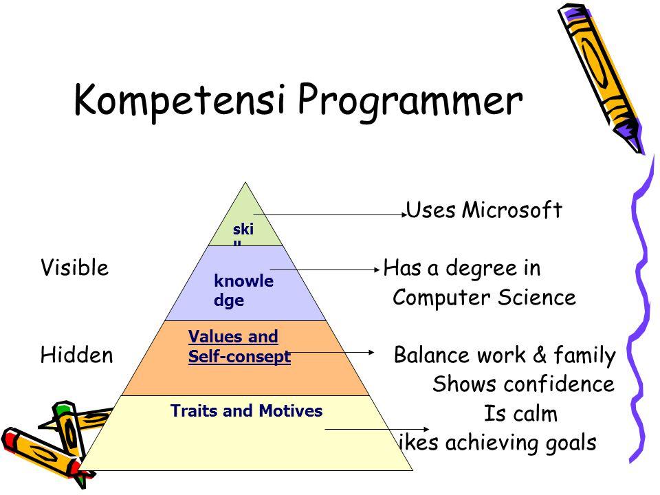 Kompetensi Programmer