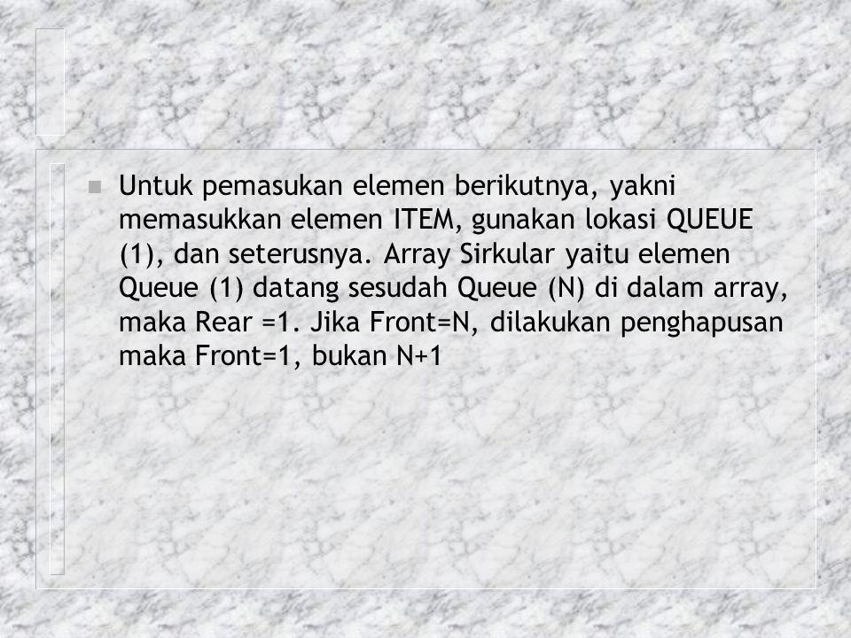 Untuk pemasukan elemen berikutnya, yakni memasukkan elemen ITEM, gunakan lokasi QUEUE (1), dan seterusnya.