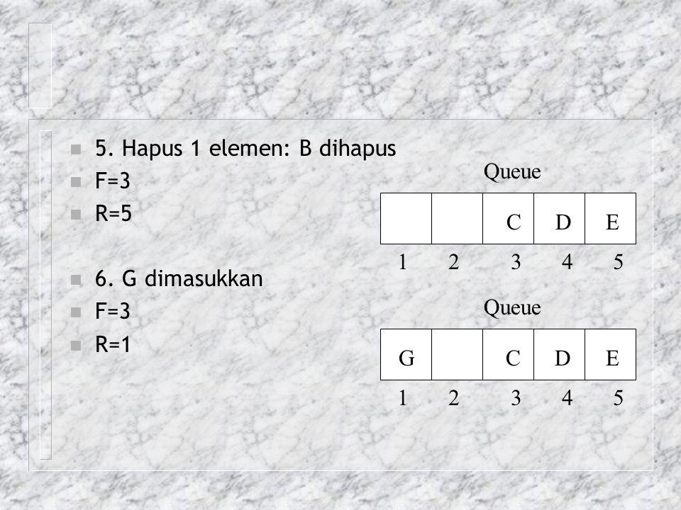 5. Hapus 1 elemen: B dihapus