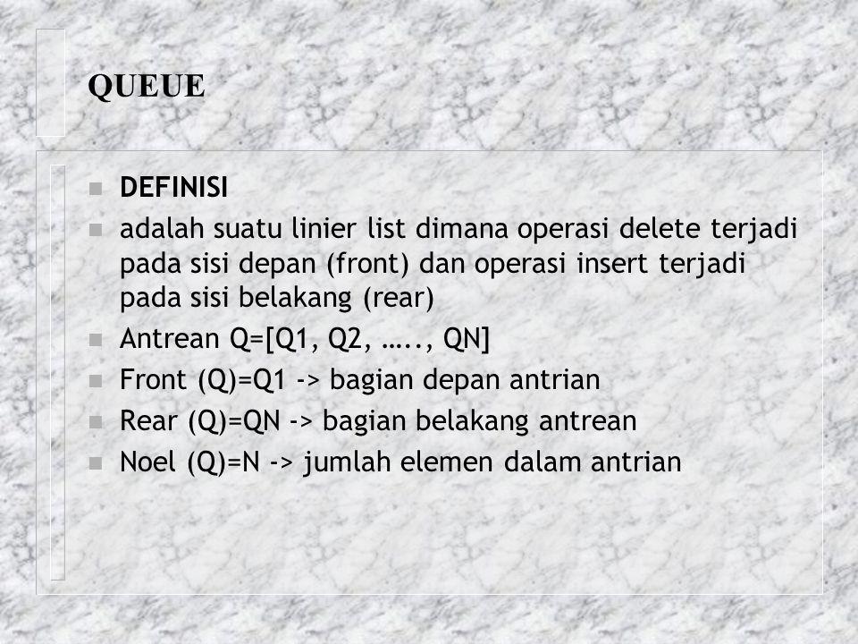 QUEUE DEFINISI. adalah suatu linier list dimana operasi delete terjadi pada sisi depan (front) dan operasi insert terjadi pada sisi belakang (rear)