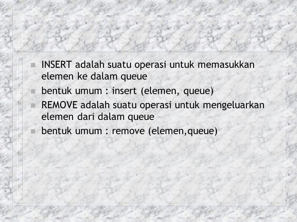 INSERT adalah suatu operasi untuk memasukkan elemen ke dalam queue