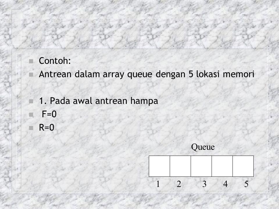 Contoh: Antrean dalam array queue dengan 5 lokasi memori. 1. Pada awal antrean hampa. F=0. R=0. Queue.