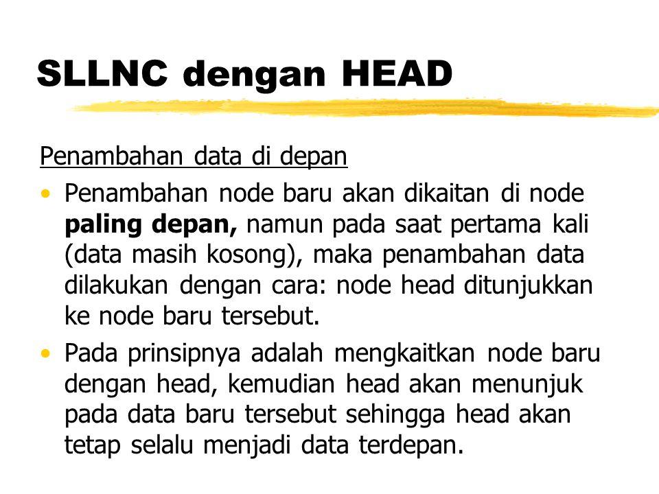SLLNC dengan HEAD Penambahan data di depan