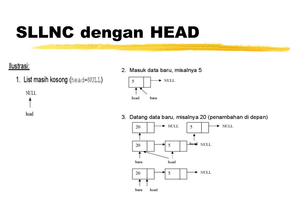 SLLNC dengan HEAD
