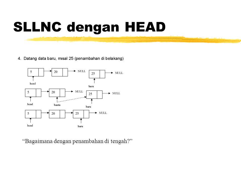 SLLNC dengan HEAD Bagaimana dengan penambahan di tengah