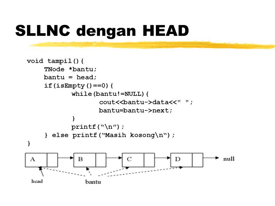 SLLNC dengan HEAD void tampil(){ TNode *bantu; bantu = head;
