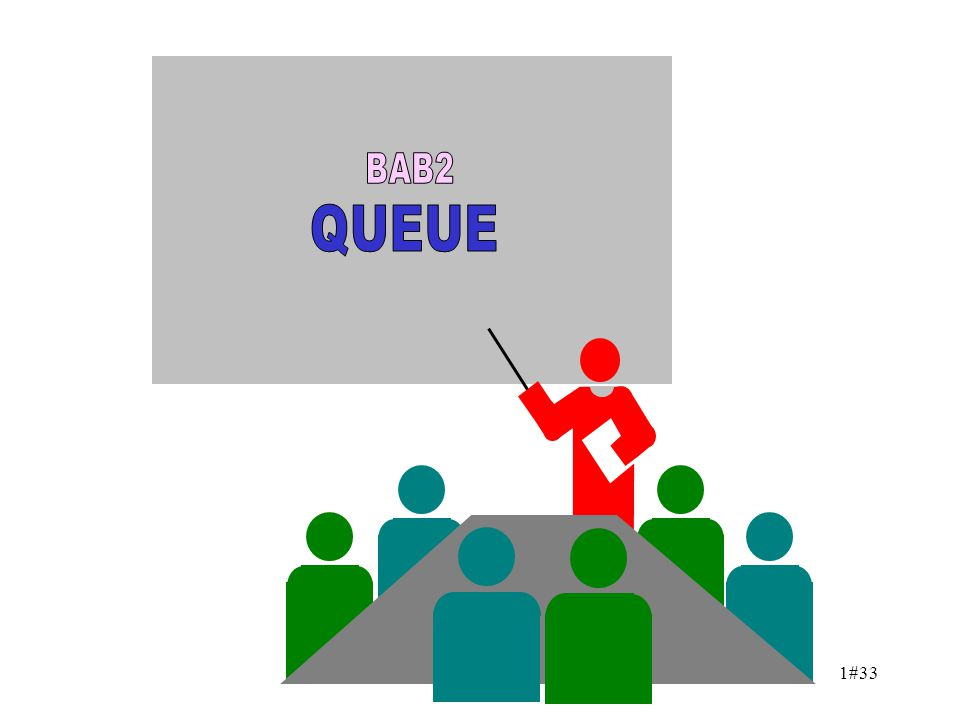 BAB2 QUEUE 6.3 & 7.3 NESTED LOOP