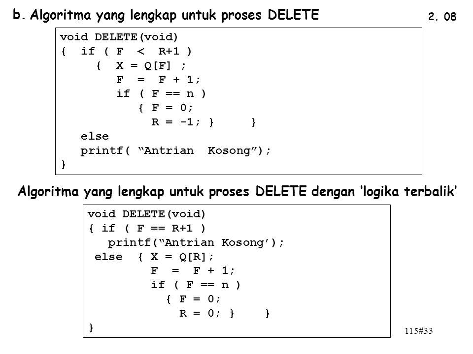 Algoritma yang lengkap untuk proses DELETE