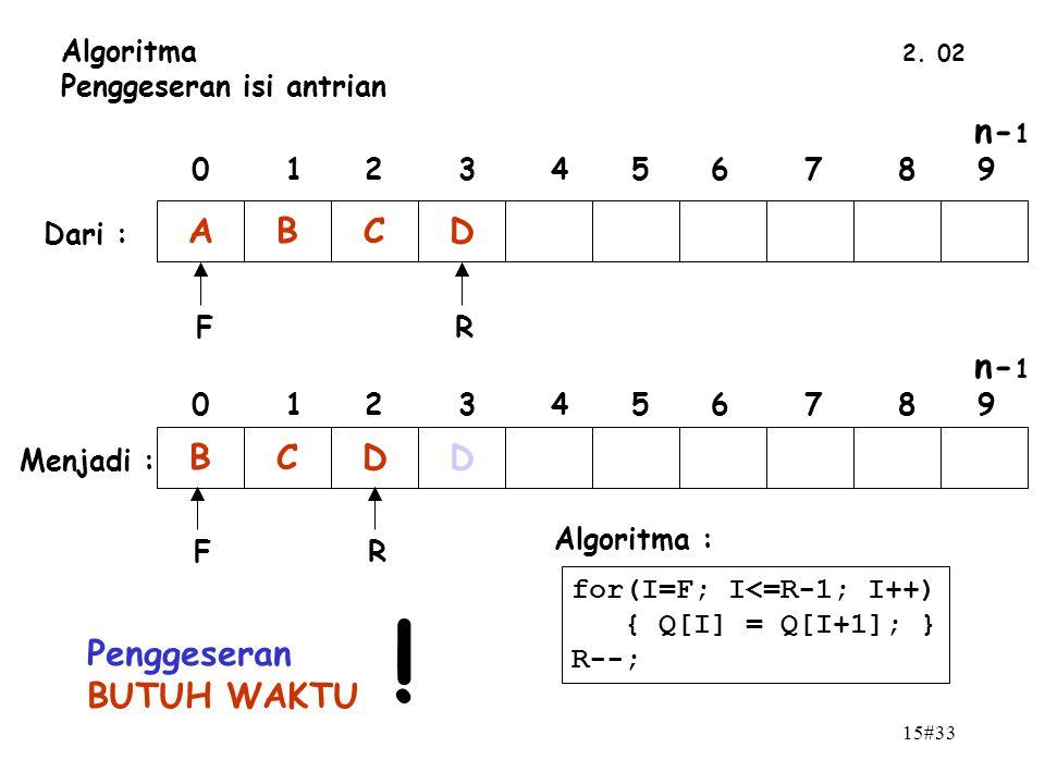 ! n-1 A B C D n-1 B C D D Penggeseran BUTUH WAKTU Algoritma