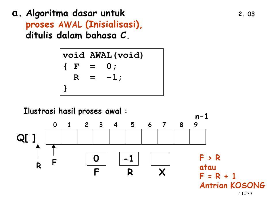 a. Algoritma dasar untuk proses AWAL (Inisialisasi),