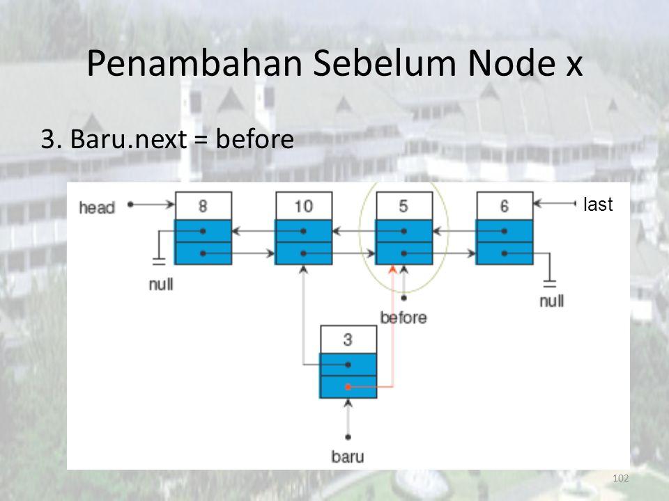 Penambahan Sebelum Node x