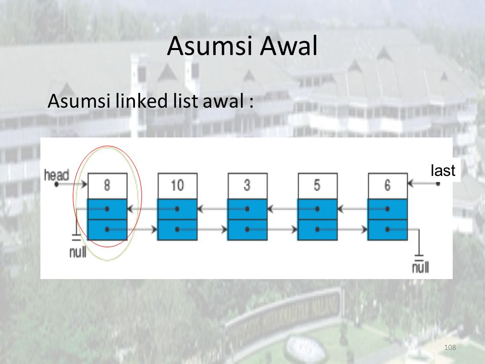 Asumsi Awal Asumsi linked list awal : last