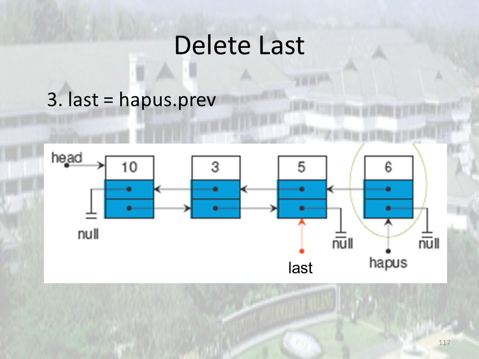 Delete Last 3. last = hapus.prev last