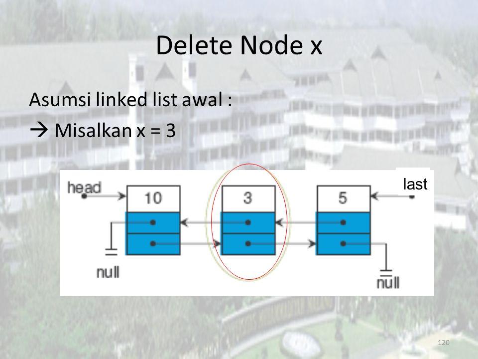 Delete Node x Asumsi linked list awal :  Misalkan x = 3 last last