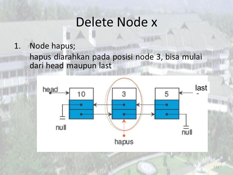 Delete Node x Node hapus;