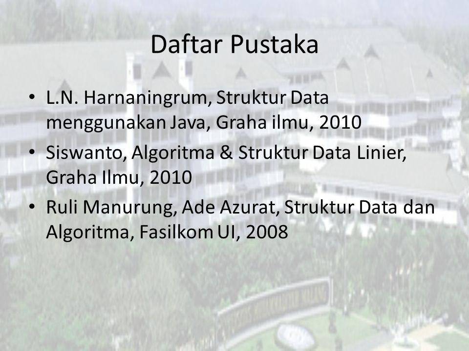 Daftar Pustaka L.N. Harnaningrum, Struktur Data menggunakan Java, Graha ilmu, 2010. Siswanto, Algoritma & Struktur Data Linier, Graha Ilmu, 2010.