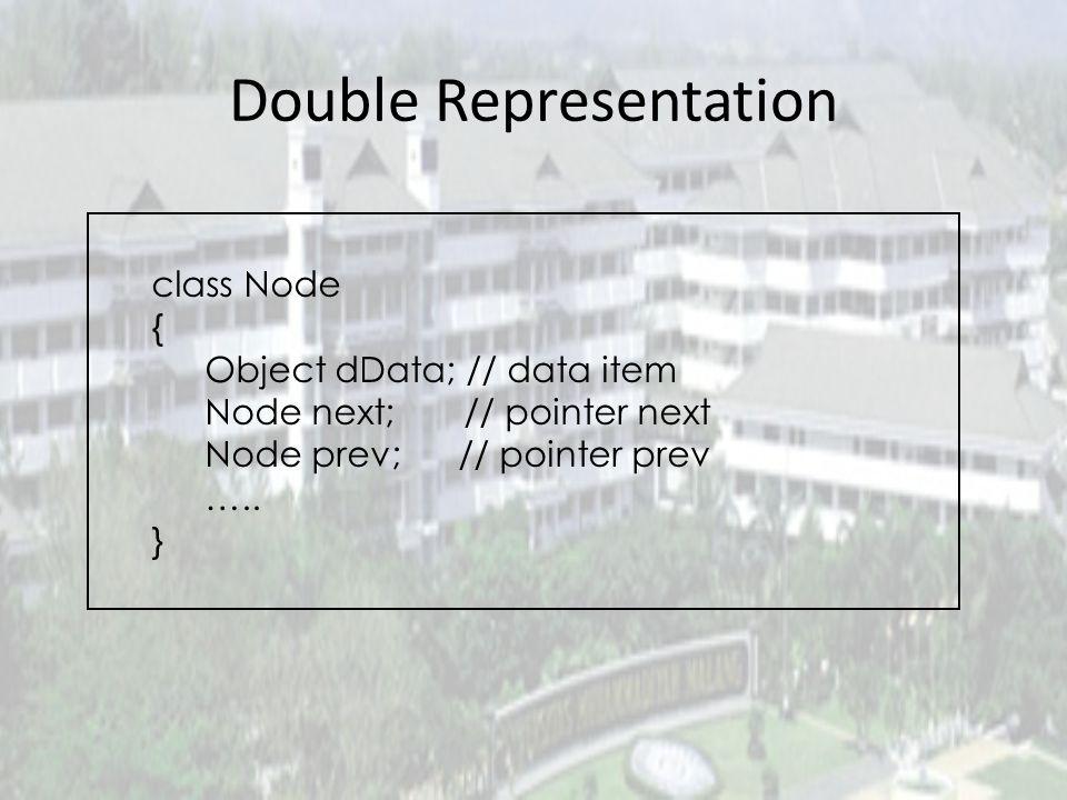 Double Representation