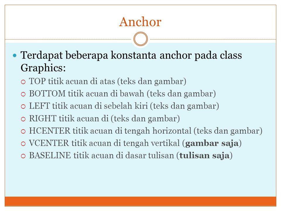 Anchor Terdapat beberapa konstanta anchor pada class Graphics: