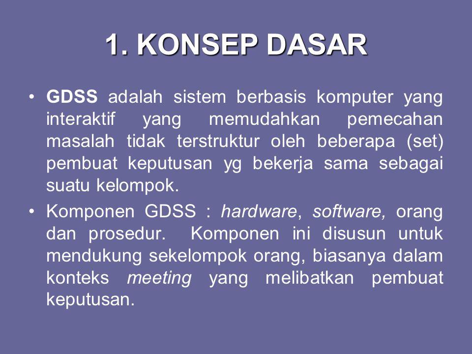 1. KONSEP DASAR