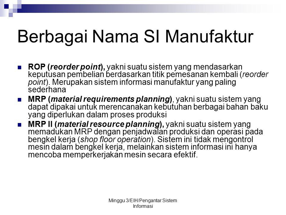 Berbagai Nama SI Manufaktur