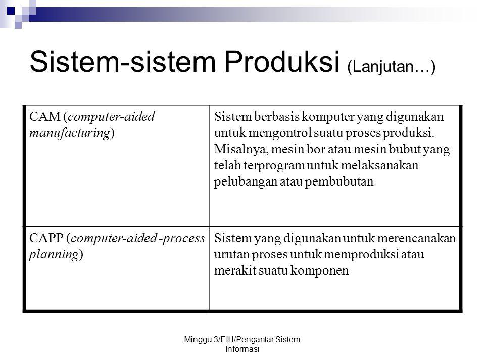 Sistem-sistem Produksi (Lanjutan…)