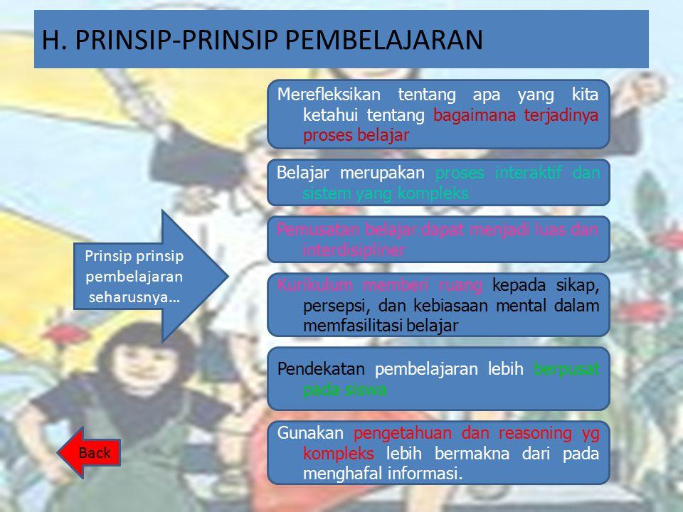H. PRINSIP-PRINSIP PEMBELAJARAN