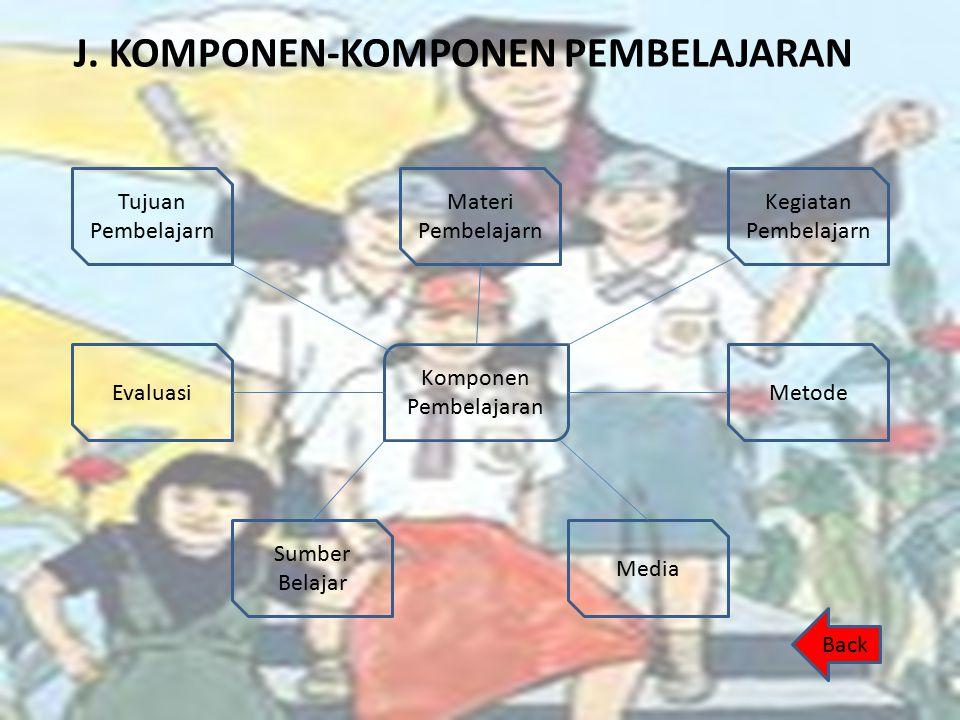 J. KOMPONEN-KOMPONEN PEMBELAJARAN