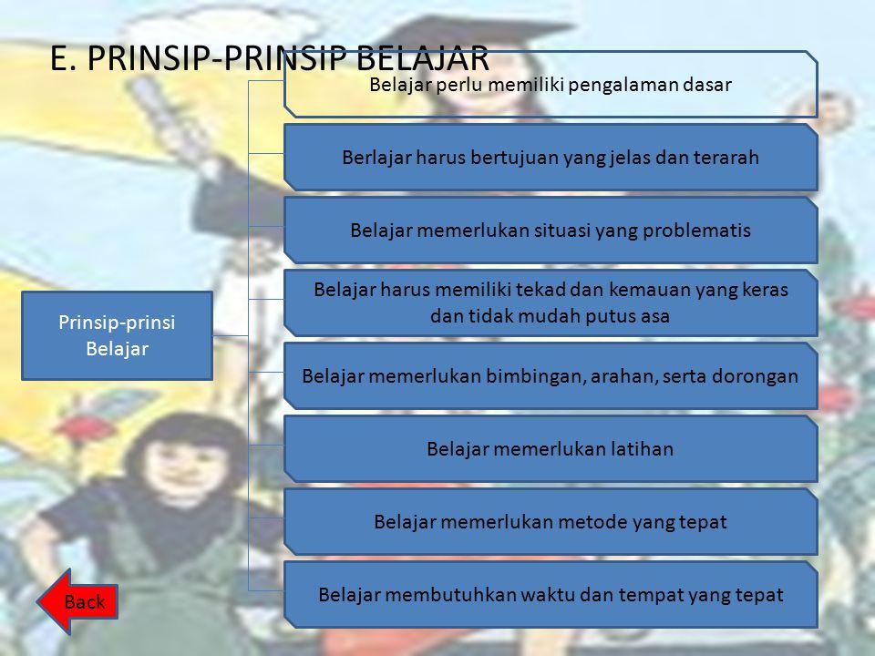 E. PRINSIP-PRINSIP BELAJAR