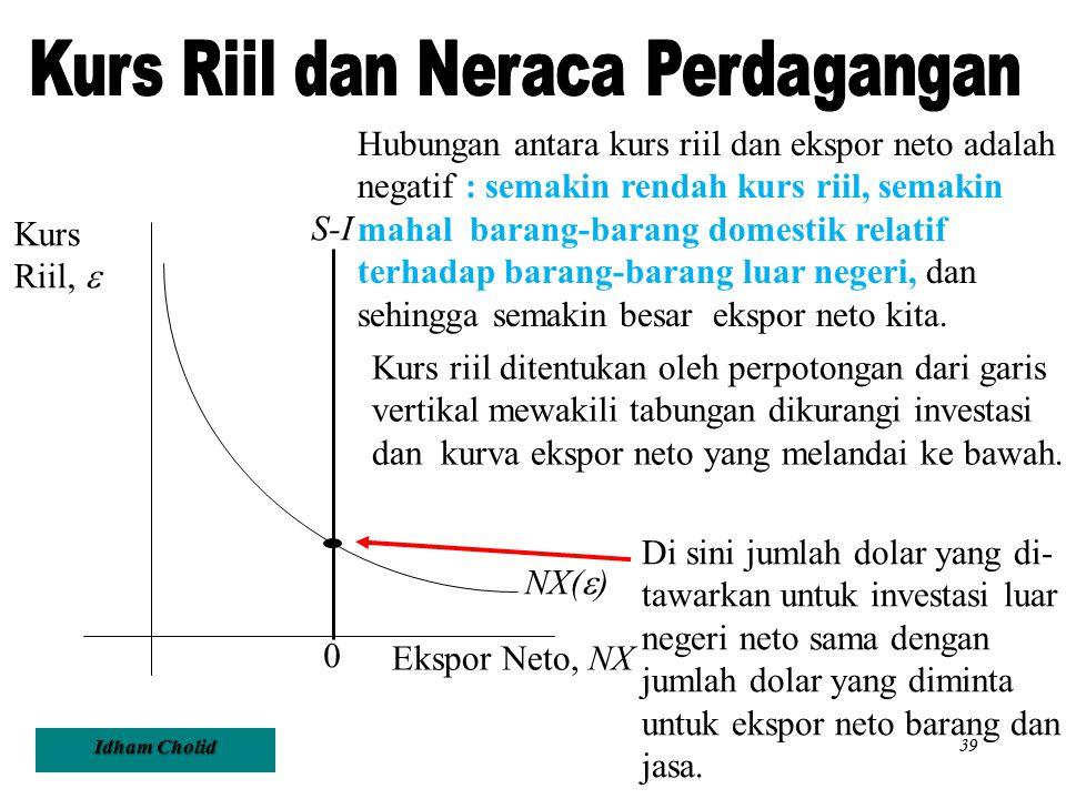 Kurs Riil dan Neraca Perdagangan