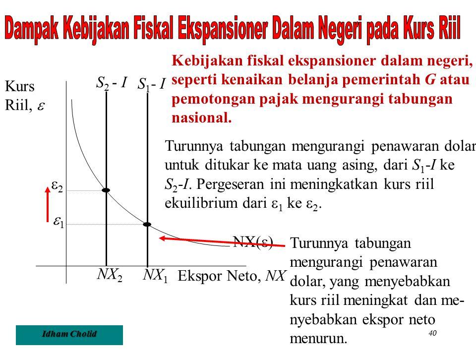 Dampak Kebijakan Fiskal Ekspansioner Dalam Negeri pada Kurs Riil