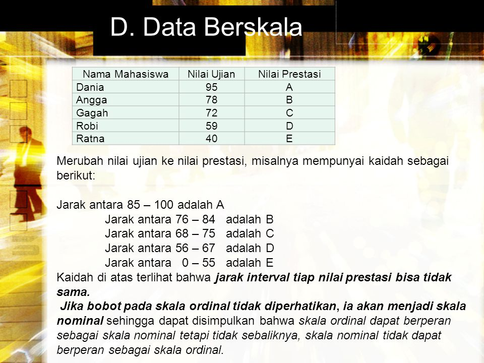 D. Data Berskala Nama Mahasiswa. Nilai Ujian. Nilai Prestasi. Dania. 95. A. Angga. 78. B. Gagah.