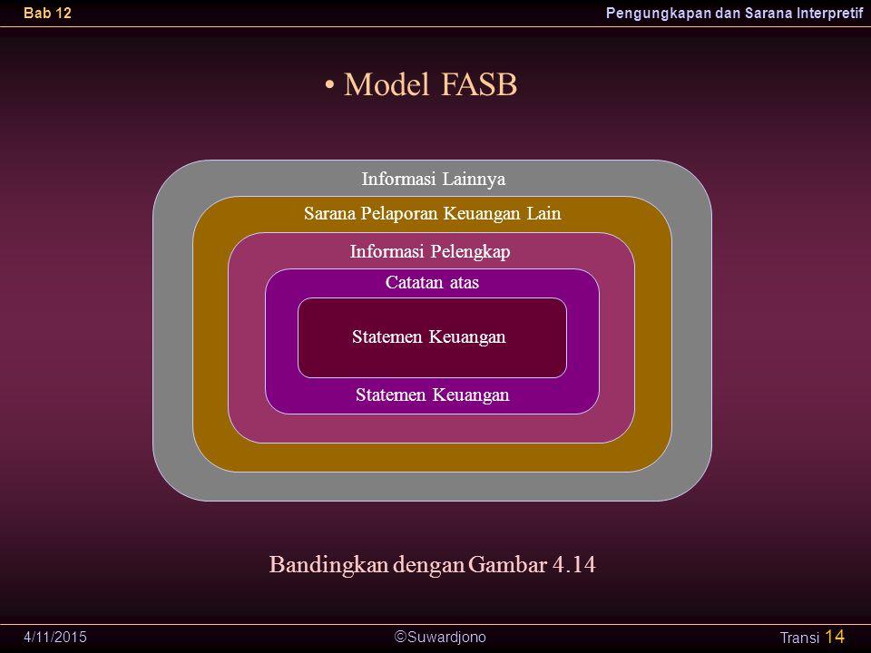 Model FASB Bandingkan dengan Gambar 4.14 Informasi Lainnya