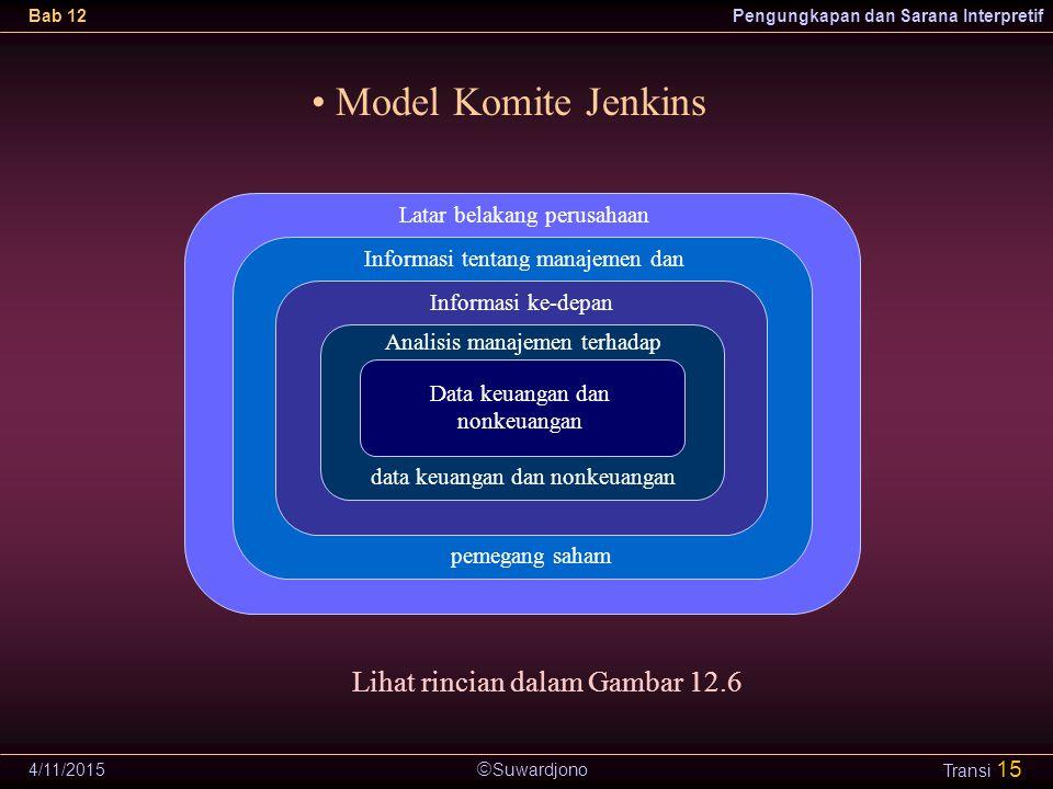 Model Komite Jenkins Lihat rincian dalam Gambar 12.6