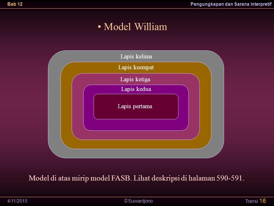 Model di atas mirip model FASB. Lihat deskripsi di halaman 590-591.