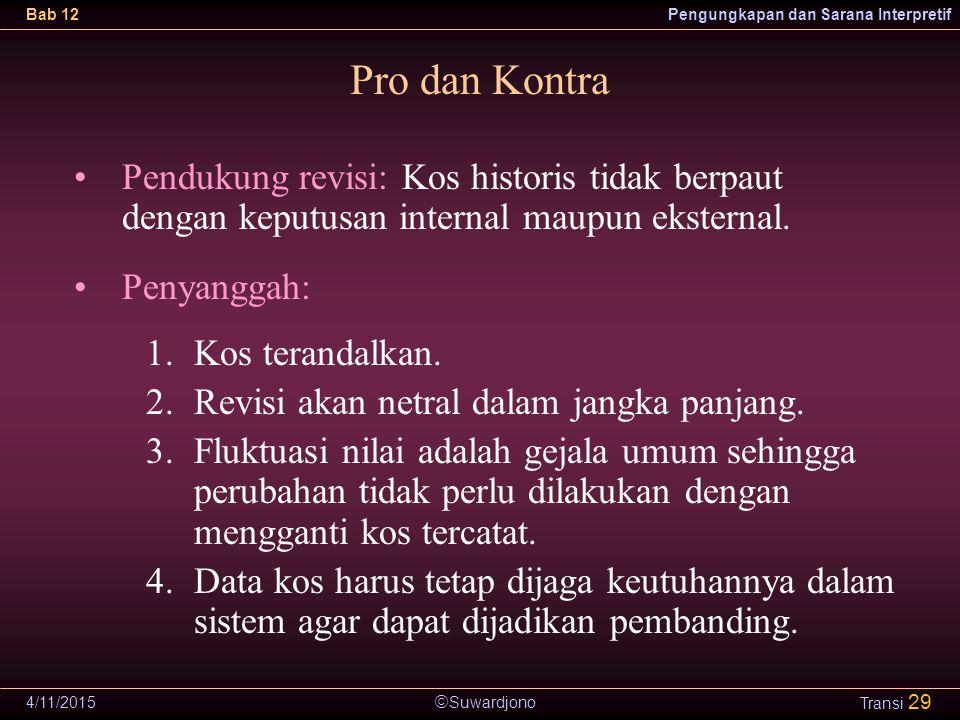Pro dan Kontra Pendukung revisi: Kos historis tidak berpaut dengan keputusan internal maupun eksternal.