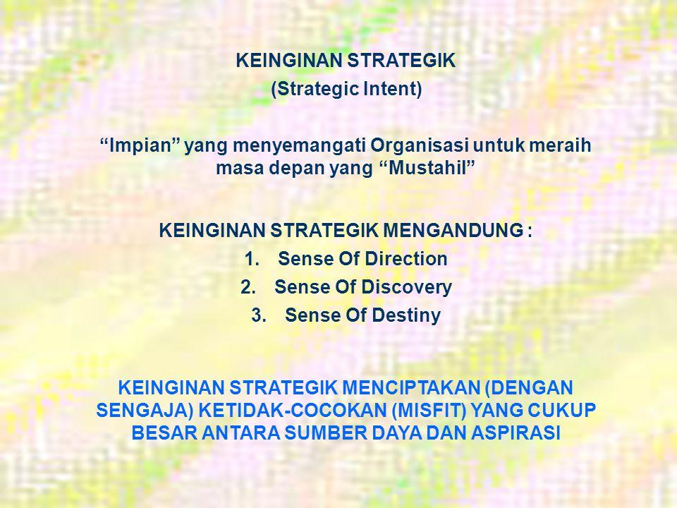KEINGINAN STRATEGIK MENGANDUNG :