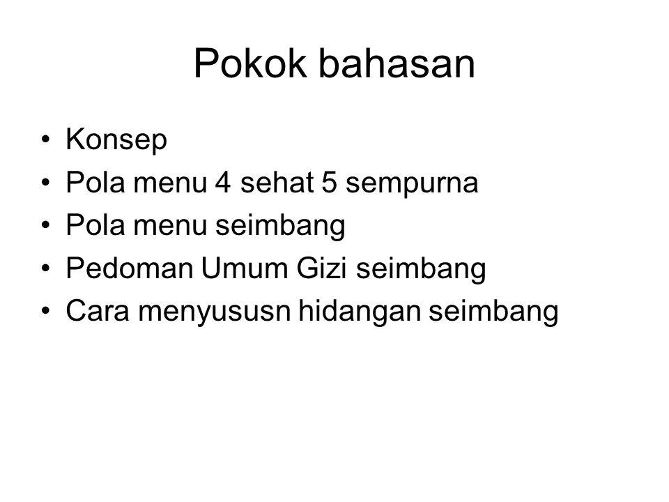 Pokok bahasan Konsep Pola menu 4 sehat 5 sempurna Pola menu seimbang