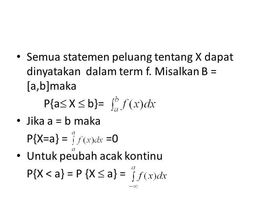 Semua statemen peluang tentang X dapat dinyatakan dalam term f