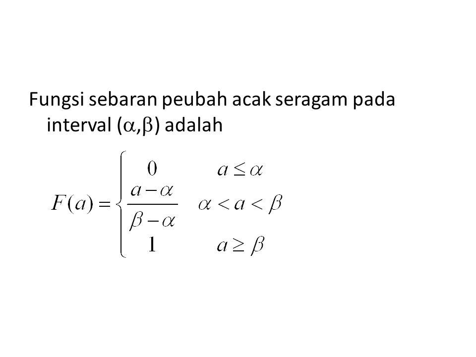 Fungsi sebaran peubah acak seragam pada interval (,) adalah