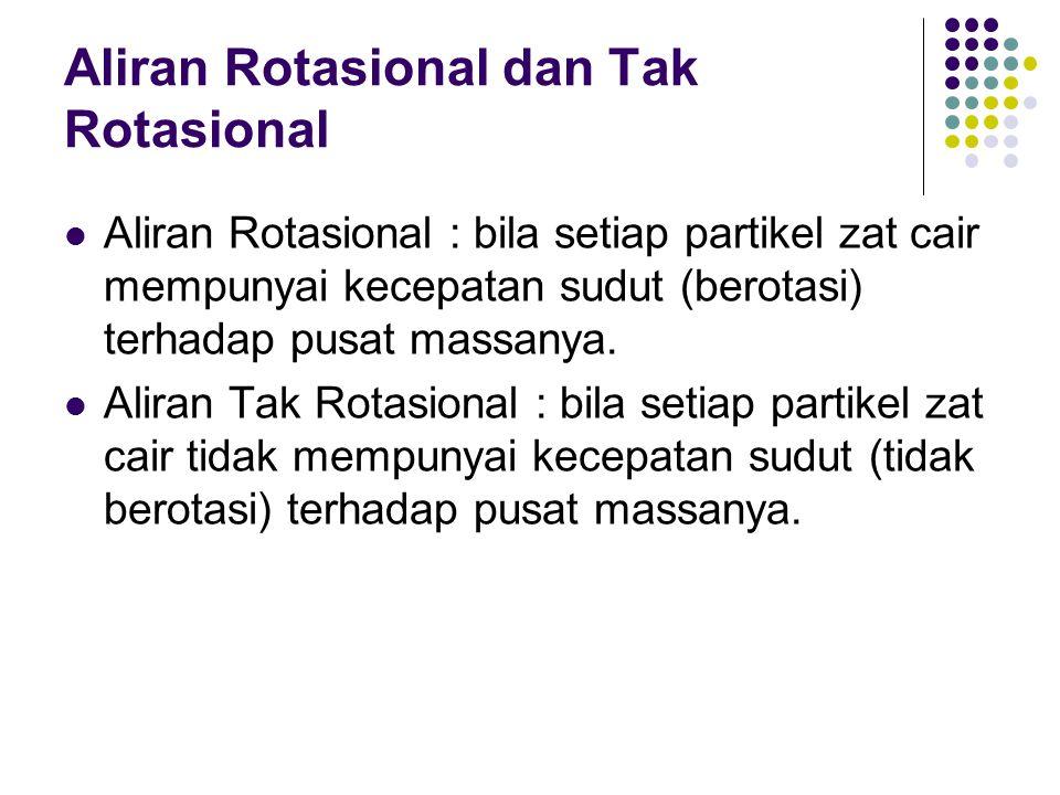 Aliran Rotasional dan Tak Rotasional