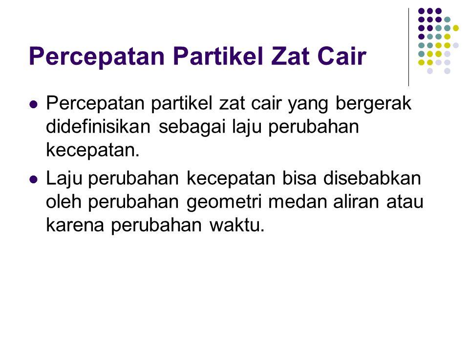 Percepatan Partikel Zat Cair