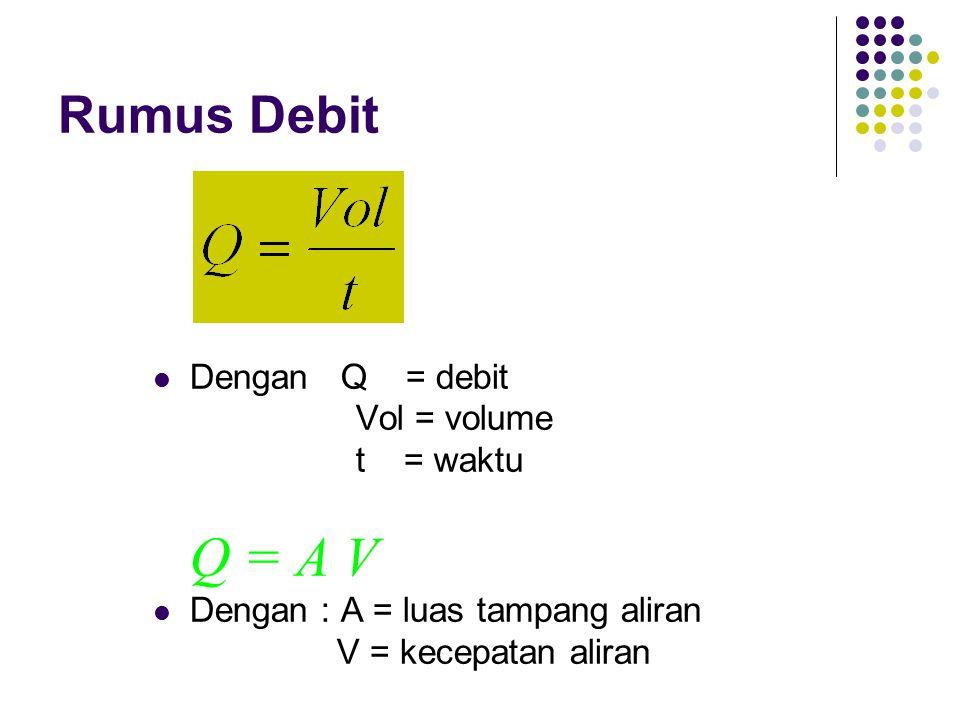 Q = A V Rumus Debit Dengan Q = debit Vol = volume t = waktu