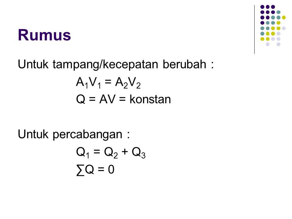Rumus Untuk tampang/kecepatan berubah : A1V1 = A2V2 Q = AV = konstan