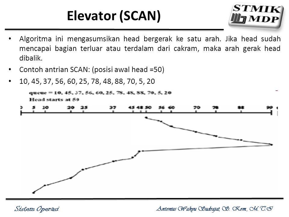 Elevator (SCAN)