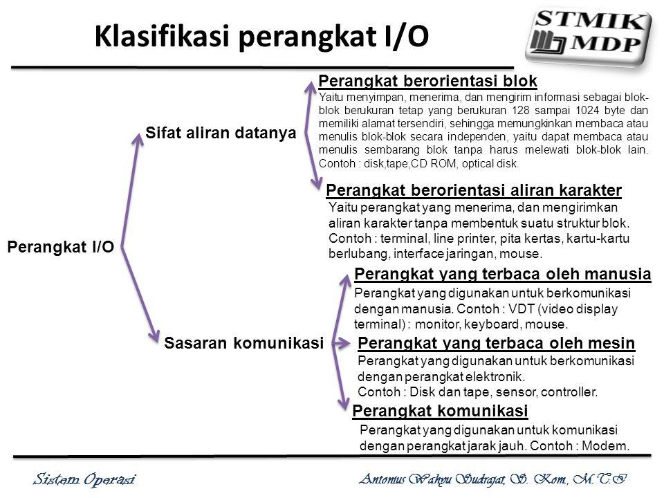Klasifikasi perangkat I/O