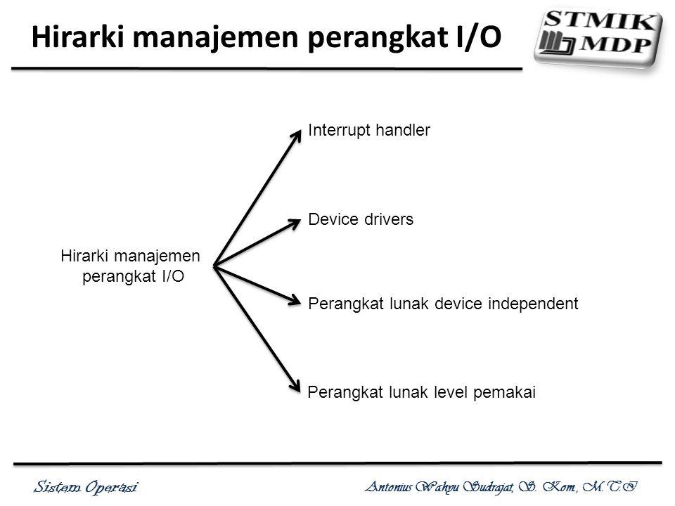Hirarki manajemen perangkat I/O