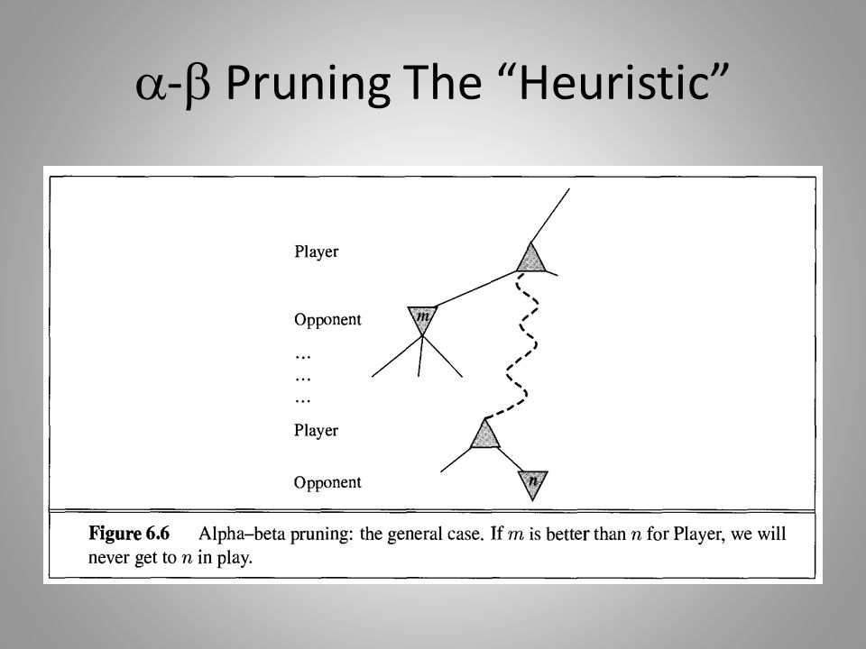 - Pruning The Heuristic
