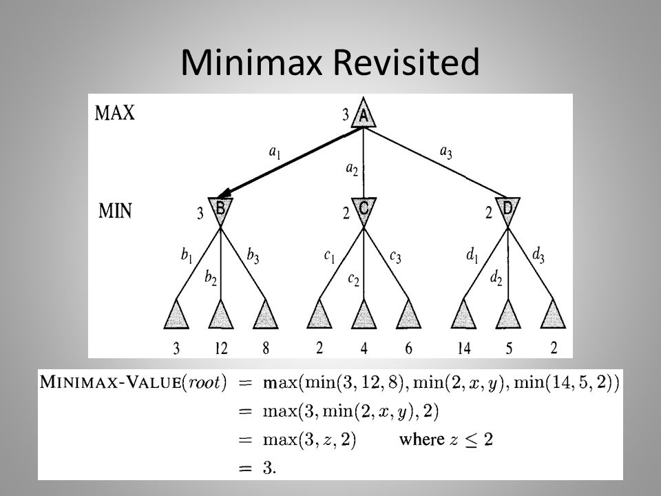 Minimax Revisited