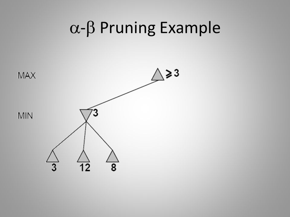 - Pruning Example